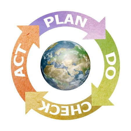 qs: recycled paper craft , Earth in PDCA (Plan Do Check Act) on a white background