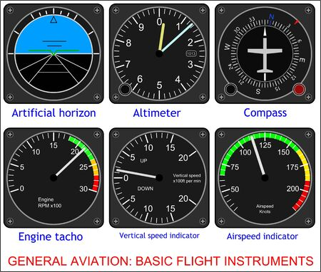 General aviation, basic flight instruments