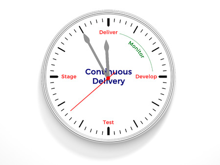 A clock containing the life cycle of continuous delivery Stock Photo - 41010387