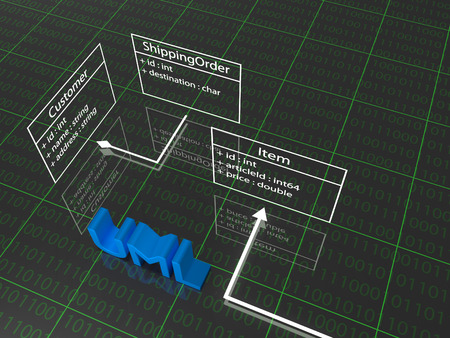 UML - UML schema combined with the 3D text uml Stock Photo
