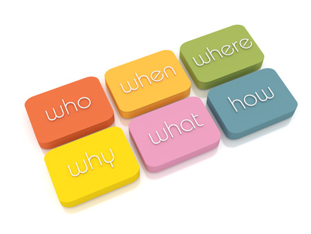 preguntando: Quién, cuándo, dónde, por qué, qué, cómo - Las palabras quién, cuándo, dónde, por qué, qué, cómo colocar en cajas de colores aislados de un fondo blanco. Foto de archivo
