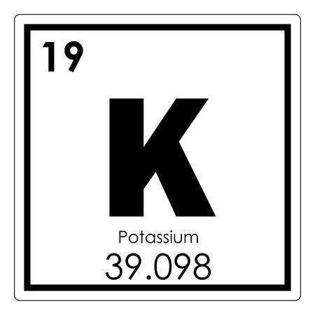 Potassium chemical element periodic table science symbol