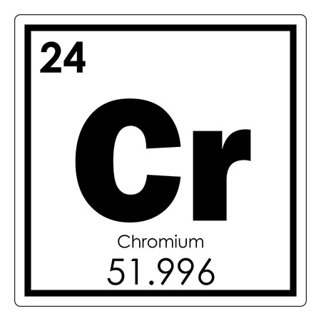 Chromium chemical element periodic table science symbol