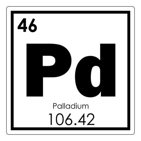 Palladium chemical element periodic table science symbol