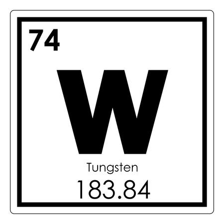 tungstène chimique élément symbole de table de la physique périodique