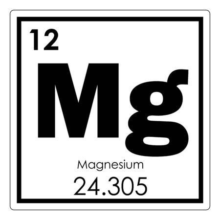 Magnesium chemical element periodic table science symbol