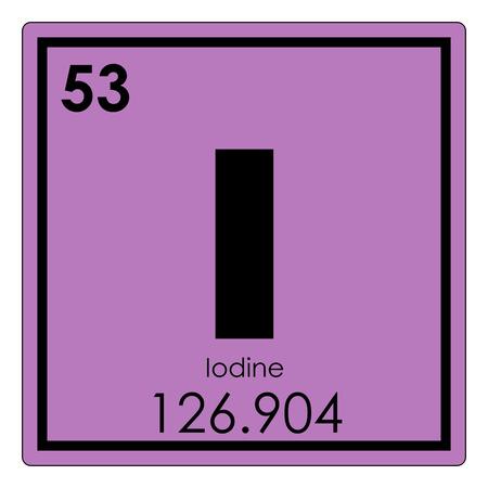 Simbolo di scienza della tavola periodica dell'elemento chimico dello iodio