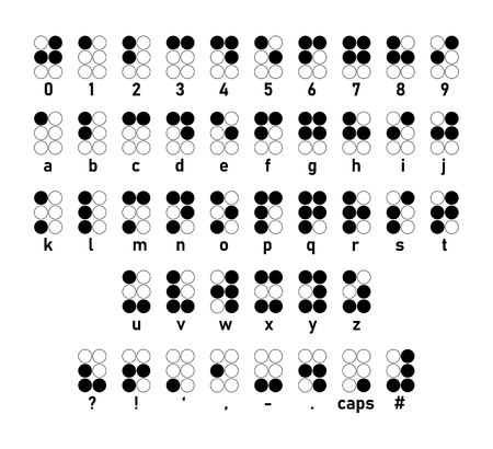 Braille alphabet letters blind people read and write symbols