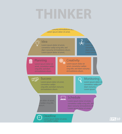 contemplate: Thinking Process