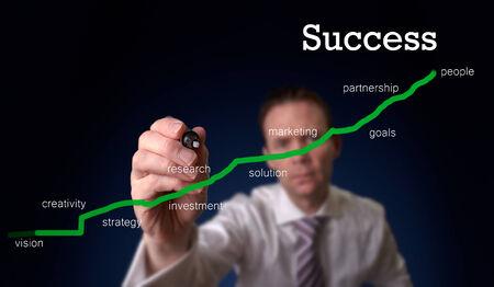 A businessman drawing success graph. photo