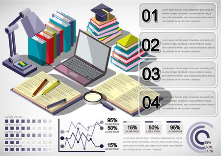 Ilustración del concepto de la educación en infografía gráfica isométrica