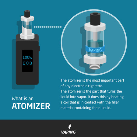 vaporized: Vector infografic vaping illustration