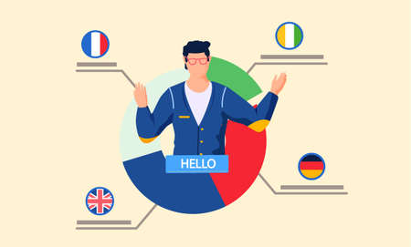 Online Internet language courses flat vector illustration. Foreign speech study at home using computer. Man teacher leads a lesson, conducts a distance class, helps to learn European languages 向量圖像