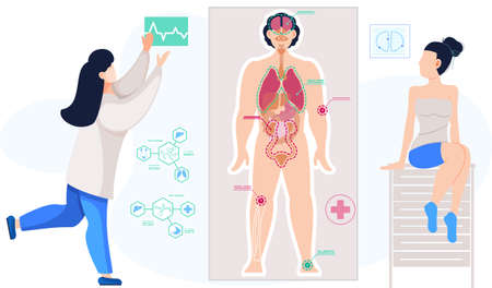 Detailed information on organs functioning. Anatomical structure of human body. Scientist in lab coat pointing to cardiogram image. Woman doing research. Girl looking at human body structure poster