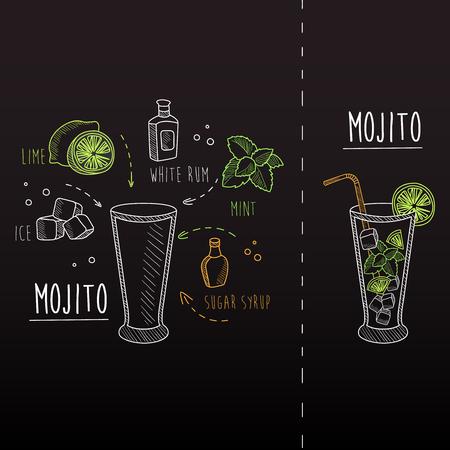 spearmint: Mojito Recipe Drawn in Chalk. Vector Illustration