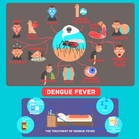 vomito: Infograf�a de dengue fiebre. Ilustraci�n del vector del cartel plana los s�ntomas y el tratamiento de diseaseb Vectores