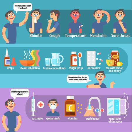 lavado: Cold síntomas, tratamiento y prevención, ilustración vectorial Flat