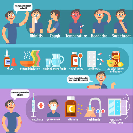 cough syrup: Cold Symptoms, Treatment and Prevention, Flat Vector Illustration