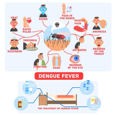 Ilustración Dengue Infografía Diversión plana del vector en diseño de la historieta simple con el texto Ilustración de vector