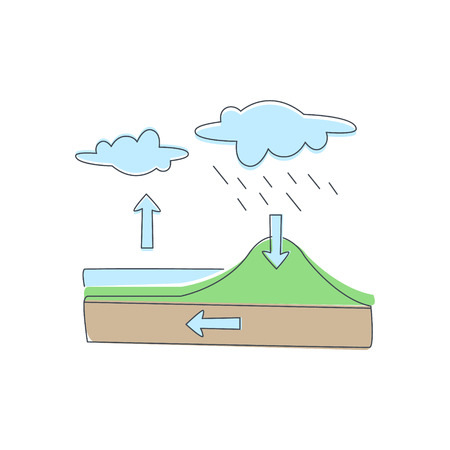 circulation: Natural Water Circulation Infographic Illustration Light Color Flat Cute Illustration In Simplified Outlined Vector Design