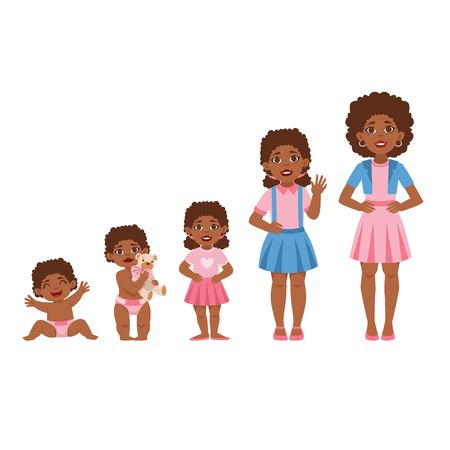 Black Girl Growing Stages With Illustrations In Different Age. Simple Cute Drawings Showing The Same Person As Baby, Kid, Teenager And Adult. Flat Vector Illustration On White Background.