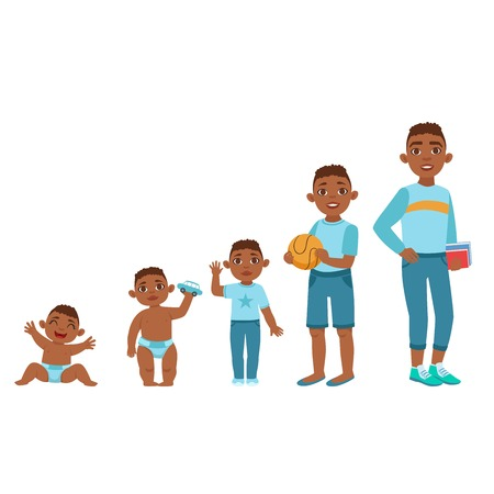 black baby boy: Black Boy Growing Stages With Illustrations In Different Age. Simple Cute Drawings Showing The Same Person As Baby, Kid, Teenager And Adult. Flat Vector Illustration On White Background.
