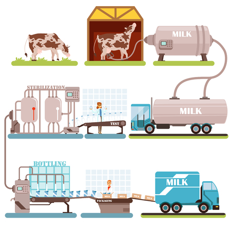 Production of milk set, milk industry cartoon vector Illustrations