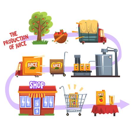 テーブルに果樹園からジュースの生産セット漫画ベクトル イラスト  イラスト・ベクター素材