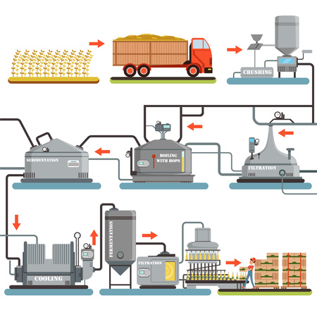 Beer brewing process, production of beer vector Illustrations isolated on a white background