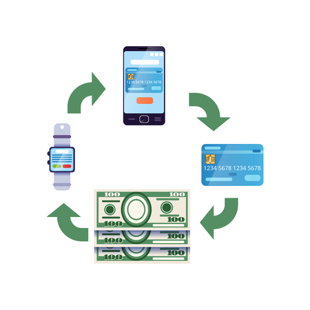 Infographic design showing different money transfers. Cash to digital wallet on smartwatch, to online bank account on smartphone, to plastic card, withdraw money. Isolated flat vector