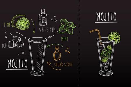 モヒートのチョークスタイルイラスト。アルコールカクテルのレシピ。ガラス、新鮮なライム、白いラム酒、ミント、アイスキューブ、砂糖シロッ  イラスト・ベクター素材