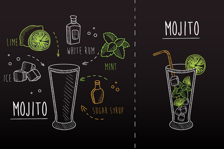 Chalk style illustration of mojito. Recipe of alcoholic cocktail. Glass, fresh lime, white rum, mint, ice cubes, sugar syrup. Vector design for cafe, restaurant or bar menu 일러스트