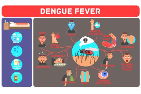 Concepto de fiebre del dengue. Enfermedad tropical transmitida por mosquitos. Infografía que muestra diferentes síntomas y métodos de prevención. Diseño vectorial