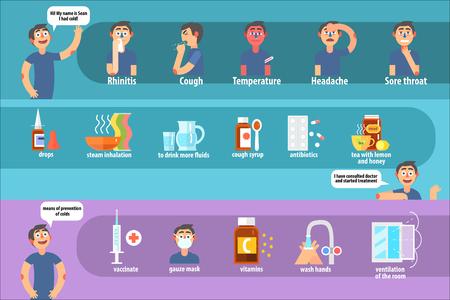 Hombre de dibujos animados que muestra síntomas de resfriado, métodos de tratamiento y prevención. Concepto de salud. Diseño de vector plano para cartel de infografía o libro Ilustración de vector