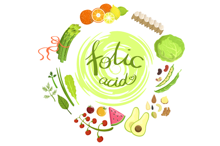 Products Rich In Folic Acid Infographic Illustration.Simple Colorful Illustration With Objects Surrounding The Text. Flat Vector Set On White Background.