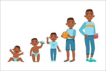Stades de croissance du garçon noir avec des illustrations à un âge différent. Dessins mignons simples montrant la même personne que bébé, enfant, adolescent et adulte. Illustration vectorielle plane sur fond blanc. Vecteurs
