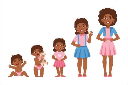 Etapas de crecimiento de niña negra con ilustraciones de diferentes edades. Dibujos sencillos y bonitos que muestran a la misma persona que un bebé, un niño, un adolescente y un adulto. Ilustración de vector plano sobre fondo blanco. Ilustración de vector