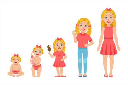 Caucasian Girl Growing Stages With Illustrations In Different Age. Simple Cute Drawings Showing The Same Person As Baby, Kid, Teenager And Adult. Flat Vector Illustration On White Background. Illustration