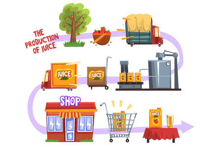 Production of juice from an orchard to table set of cartoon vector Illustrations isolated on a white background Banque d'images - 107675892