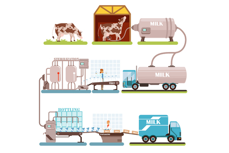 Production of milk set, milk industry cartoon vector Illustrations isolated on a white background