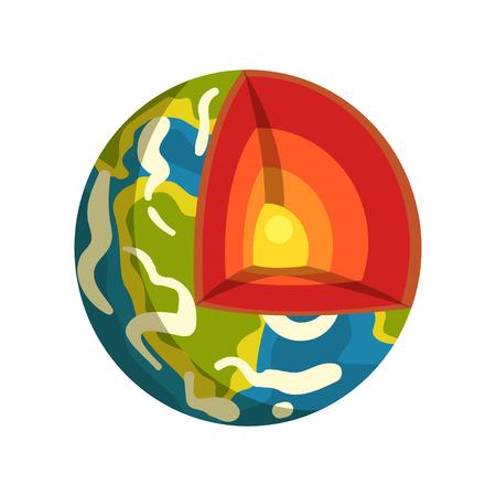 Detaillierte Struktur der Erde mit Schichten-Vektor-Illustration isoliert auf weißem Hintergrund.