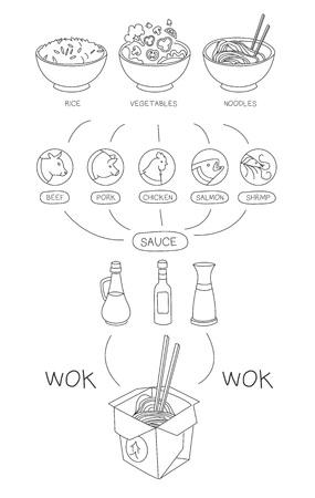 Asian Chalkboard Thai Food Ingredients. Cute Vector Illustration