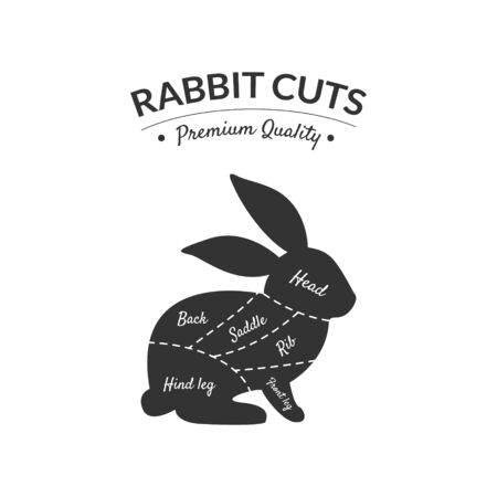 Rabbit Cuts, Butcher Shop Label Premium Quality, Farm Animal with Meat Cuts Lines, Vintage Black and White Vector Illustration