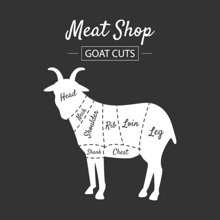 Meat Shop Label, Goat Cuts, Butchers Guide, Farm Animal with Meat Cuts Lines, Vintage Black and White Vector Illustration