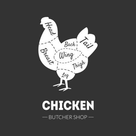 Metzgerei-Label, Hühnchen-Schnitte, Bauernhof-Geflügel mit Fleisch schneidet Linien, Vintage-Schwarz-Weiß-Vektor-Illustration Vektorgrafik