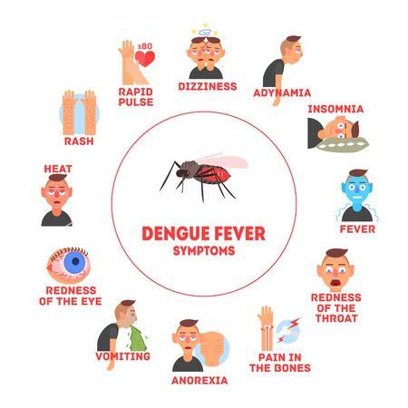 Objawy gorączki dengi Informacje transparent szablon wektor ilustracja, projektowanie stron internetowych. Ilustracje wektorowe