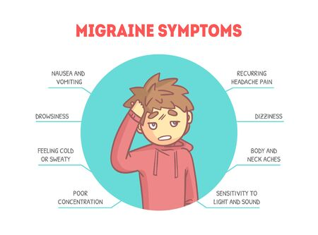 Migräne-Symptome-Banner-Vorlage mit Jungen leidet unter Kopfschmerzen Vector Illustration, Web Design.
