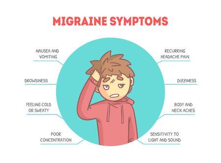 Modèle de bannière de symptômes de migraine avec garçon souffrant d'illustration vectorielle de maux de tête, conception de sites Web.
