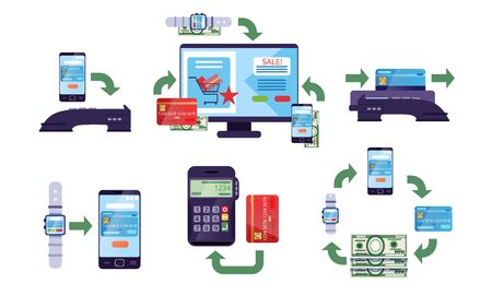 Online Payment Methods Collection, Financial Transactions via Electronic Gadgets and POS Terminal, Money Transfer Technology Vector Illustration on White Background.