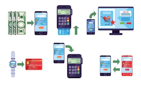 Online Banking and Payment Methods Collection, Financial Transactions via Electronic Gadgets and POS Terminal, Protection Money Transfer Technology Vector Illustration on White Background.